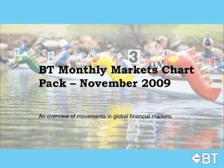 BT Monthly Markets Chart Pack – November 2009