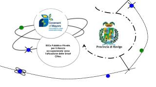 ESCo Pubblico-Private,  per il rilancio  accupazionale verso l'attuazione delle Smart  Cities .