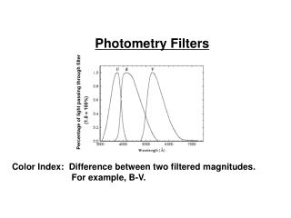Photometry Filters