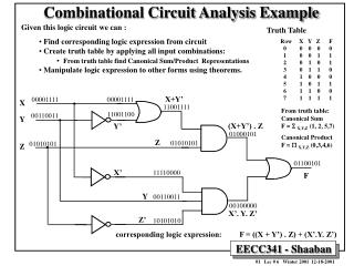 Combinational Circuit Analysis Example