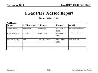 TGac PHY AdHoc Report