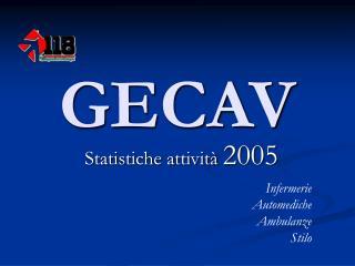 GECAV