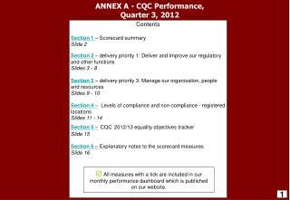 ANNEX A - CQC Performance, Quarter 3, 2012