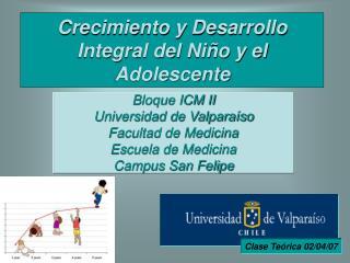 Crecimiento y Desarrollo Integral del Niño y el Adolescente