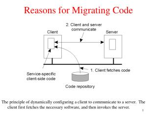 Reasons for Migrating Code