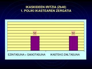 IKASKIDEEN IRITZIA (Zb40) 1. POLIKI IKASTEAREN ZERGATIA