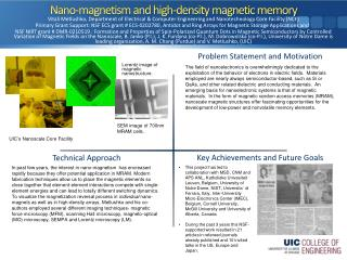 Nano -magnetism and high-density magnetic memory