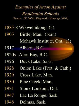 -8 Wikwemikong  (3)      Birtle, Man.  (barn)     Mohawk Institute, Ont.  (3)