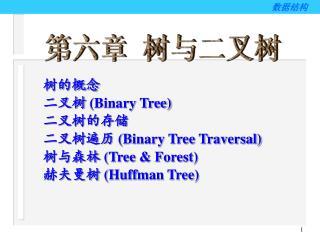 树的概念 二叉树  (Binary Tree) 二叉树的存储 二叉树遍历  (Binary Tree Traversal) 树与森林  (Tree & Forest)