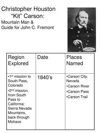 Christopher Houston        Kit  Carson:  Mountain Man   Guide for John C. Fremont