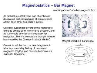 Magnetostatics   Bar Magnet