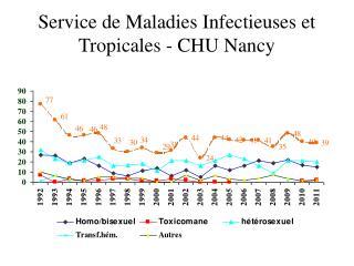 Service de Maladies Infectieuses et Tropicales - CHU Nancy