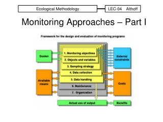 Monitoring Approaches – Part I