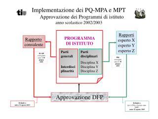 Implementazione dei PQ-MPA e MPT Approvazione dei Programmi di istituto anno scolastico 2002/2003