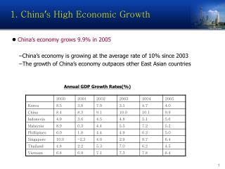 1. China ' s High Economic Growth