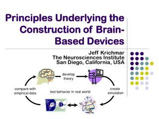 Principles Underlying the Construction of Brain-Based Devices