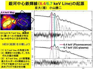 6.4 keV (Fluorescence) 6.7 keV (GC-plasma)