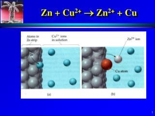 Zn + Cu 2 +   Zn 2 +  + Cu