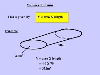 Volumes of Prisms