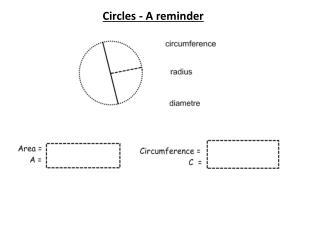 Circles - A reminder