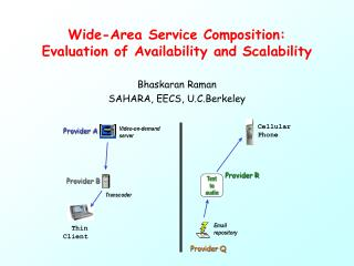 Wide-Area Service Composition: Evaluation of Availability and Scalability