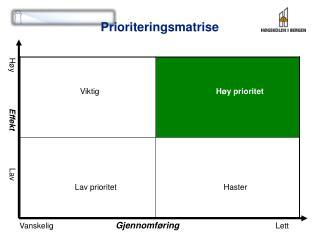 Prioriteringsmatrise