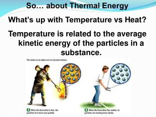 So… about Thermal Energy What's up with Temperature  vs  Heat?