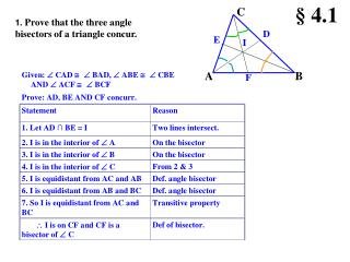 1.  Prove that the three angle bisectors of a triangle concur.