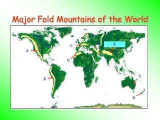 Major Fold Mountains of the World