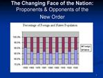 The Changing Face of the Nation: Proponents  Opponents of the  New Order