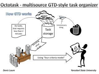 Task storage