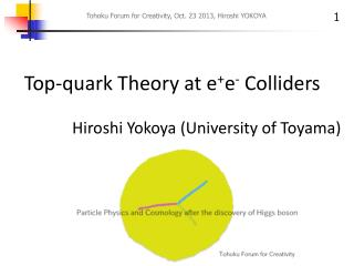 Top-quark Theory at e + e -  Colliders