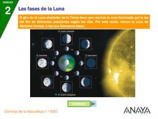 El giro de la Luna alrededor de la Tierra hace que veamos la zona iluminada por la luz del Sol en diferentes posiciones
