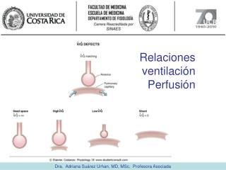 Dra.  Adriana Suárez Urhan, MD, MSc,  Profesora Asociada