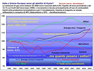 Italia e Unione Europea verso gli obiettivi di Kyoto? Riccardo Liburdi - liburdi@apat.it