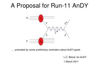 A Proposal for Run-11 AnDY