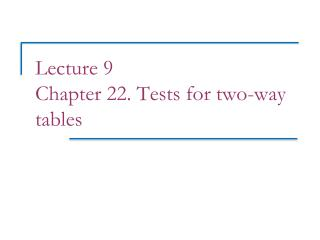 Lecture 9 Chapter 22. Tests for two-way tables