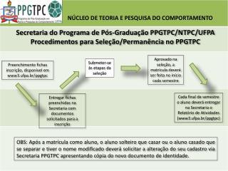 Preenchimento fichas  inscrição, disponível em www3.ufpa.br/ppgtpc