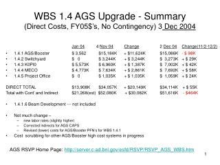 WBS 1.4 AGS Upgrade - Summary  (Direct Costs, FY05$'s, No Contingency) 3  Dec 2004