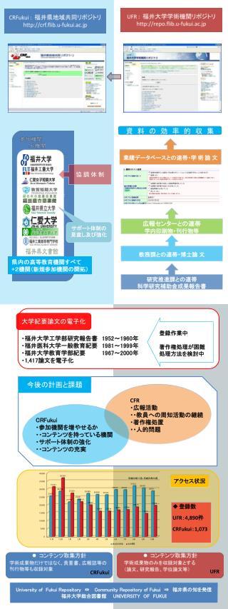 University  of  Fukui Repository  ⇔   Community Repository of Fukui  ⇒ 福井県の知を 発信