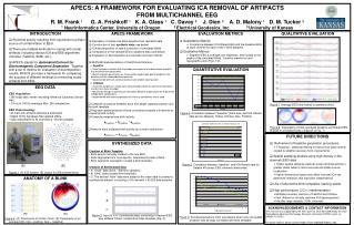 EEG DATA EEG Acquisition: • 256 scalp sites;  vertex recording reference (Geodesic Sensor Net).