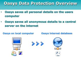 Oasys Data Protection Overview