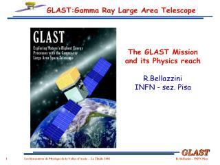 GLAST:Gamma Ray Large Area Telescope