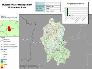 Multeen Water Management Unit Action Plan