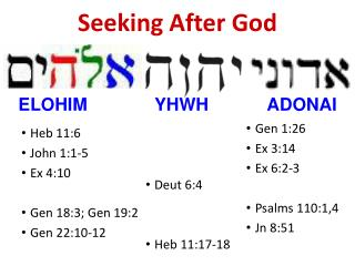 Seeking After God