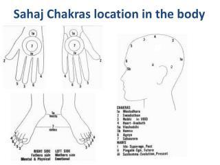 Sahaj Chakras location in the body