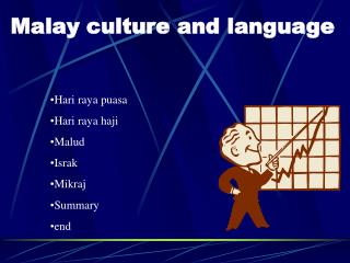 Malay culture and language