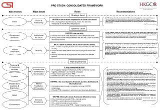 PRD STUDY: CONSOLIDATED FRAMEWORK