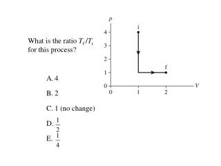 What is the ratio  T f  / T i  for this process?