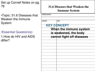 Set up Cornell Notes on pg. 79 Topic: 31.6 Diseases that Weaken the Immune System